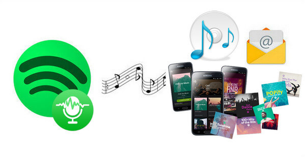 Sidify Music Converter latest version crack
