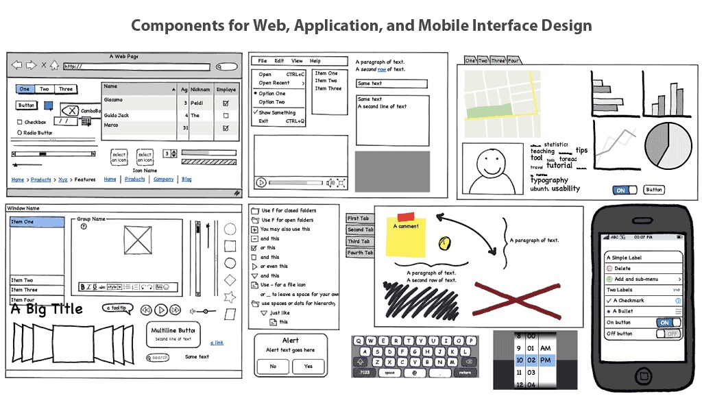 Balsamiq Mockups for mac free download